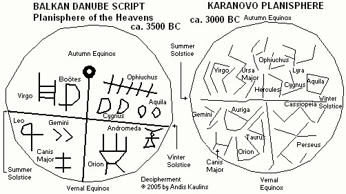 Comparison of Danube Script and Karanovo Planisphere Decipherments