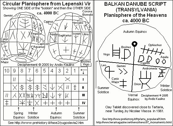 Lepenski Vir and Danube Script Decipherments compared