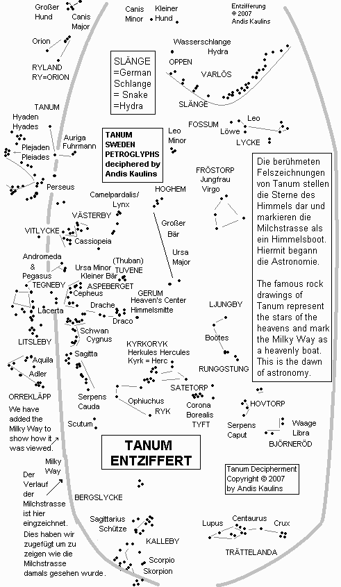 Tanum petroglyphs rock drawings art deciphered by andis kaulins