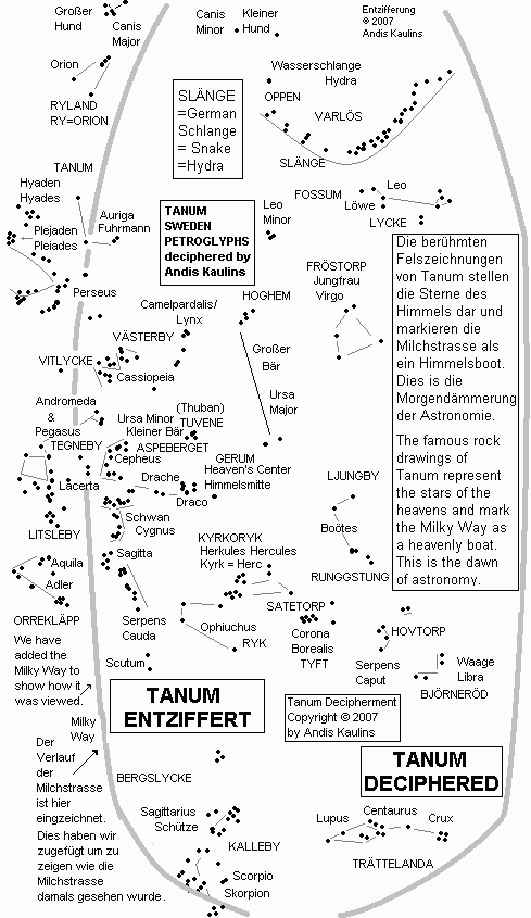 Tanum deciphered as astronomy